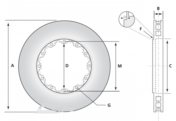 PFC disc dimensions