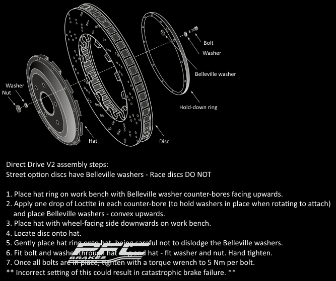 PFC V2 disc fitting instructions