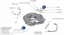 Miscellaneous caliper kits