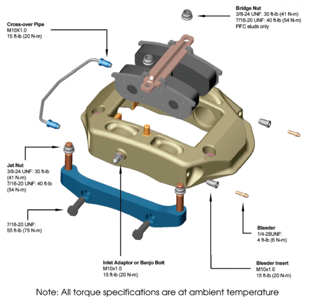 Caliper torque settings | PFC Brakes - Performance Friction